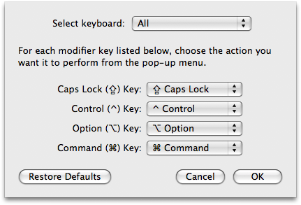 Command and Control: The Clash of Keyboards - Stephen
