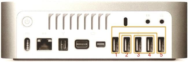 The new Mac Mini's five USB ports share three USB busses