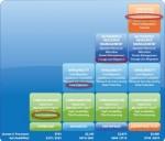 Storage Changes in the VMware vSphere 4 Family