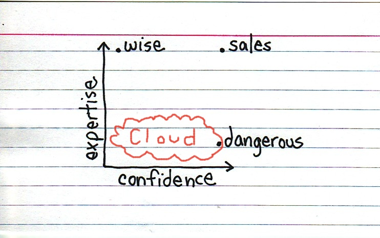 Anyone who claims great cloud expertise is fooling himself or selling something!