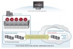 CommVault Gives Cloud Storage A Seat At The Adult Table