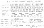 Infographic: Real-World Port Throughput Relative To Thunderbolt (Formerly Light Peak)