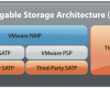 VMware's PSA is awash in abbreviations and options