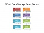 Mac OS X Lion Adds CoreStorage, a Volume Manager (Finally!)