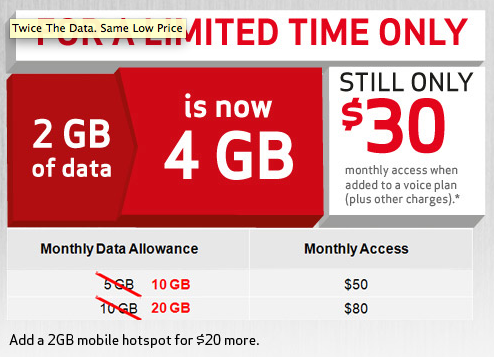 Verizon Offers Double 4G Data (But Not For MiFi) - Stephen