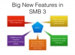 SMB 3 is Going to be Huge, in both Scope and Impact