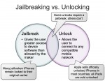 What's the Difference Between a Jailbroken and an Unlocked Phone?