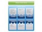 Storage Changes in VMware vSphere 5.1