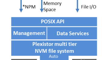 Plexistor Integrates NVDIMM for Every Application