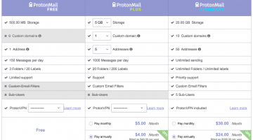 Go Get a ProtonMail Account and Protect Your Online Life!