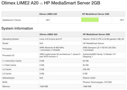 Recalling An HP MediaSmart Server To Active Duty - Stephen Foskett