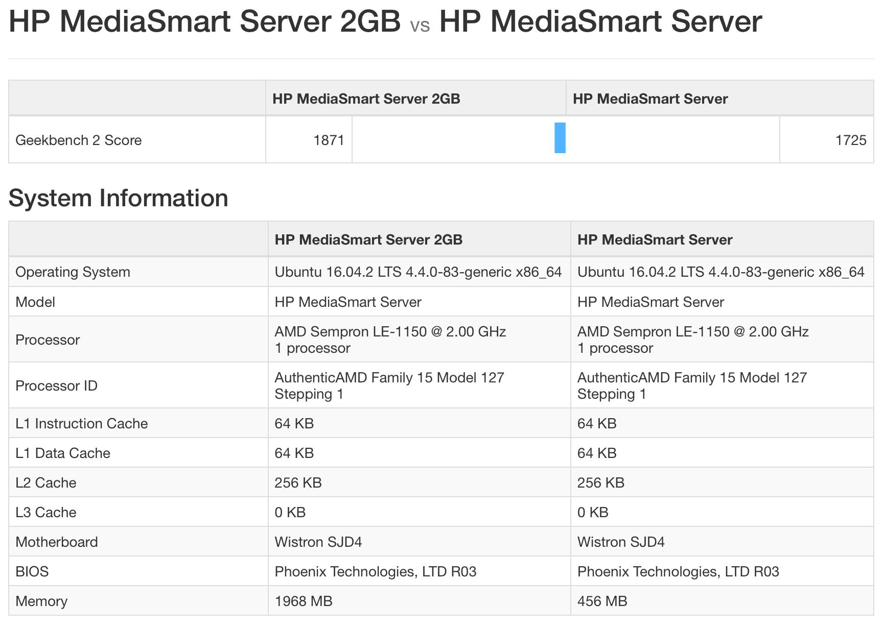 HP MediaSmart Server 2GB vs HP MediaSmart Server - Stephen